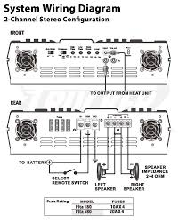 wiring diagram for car amplifier the wiring diagram car amplifier wiring diagram vidim wiring diagram wiring diagram