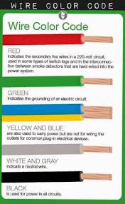 code bathroom wiring: wire cover colors for more great home improvement tips visit http www
