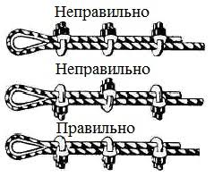 Монтаж тросовых электропроводок