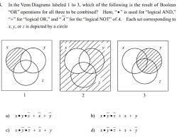 math   logical venn diagrams   stack overflowenter image description here