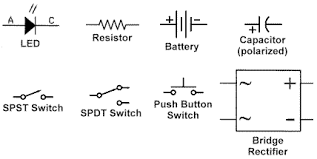 led circuits the led symbol is the standard symbol for a diode the addition of two small arrows denoting emission of light hence the light emitting diode