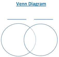 best photos of free printable venn diagram worksheet   venn    free venn diagram worksheet