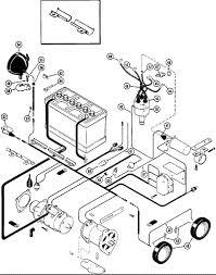 block diagram of diesel generator the wiring diagram on simple electric generator wiring diagram