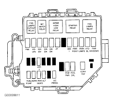mustang fuse box diagram 2002 2002 mustang fuse box under hood 2001 Ford Mustang Fuse Box i drive a 2001 mustang v6 3 8l and i am trying to figure out mustang mustang fuse box 2001 ford mustang fuse box diagram