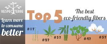 TOP 5, The best <b>eco</b>-<b>friendly</b> fibers - RESPETERRE | ECO ...