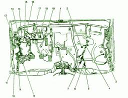 chevy blazer wiring harness 2003 chevy venture fuse box diagram 2003 image 2005 chevy venture fuse diagram wiring diagram for