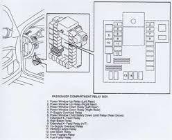 1999 volvo s80 t6 wiring diagram 1999 volvo s80 fuse box 1999 wiring diagrams online