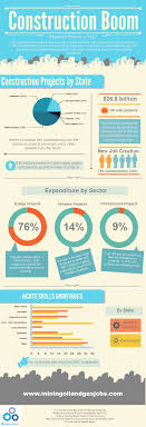 construction boom infographic construction boom infographic from mining oil and gas jobs