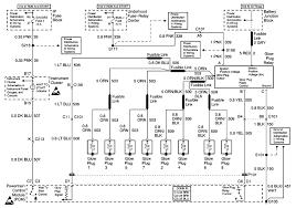 light wiring diagrams international light wiring light wiring diagrams 1996 international 4700 wiring diagram for 2000 international 4700 jodebal com