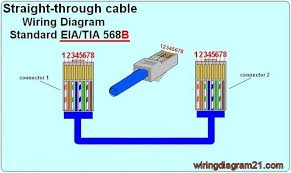 colored wiring diagram i need a color code wiring diagram color rj ethernet cable wiring diagram house electrical wiring diagram rj45 ethernet patch straight through cable wiring
