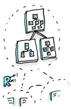 Refactoring techniques