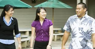 Image result for university of hawaii