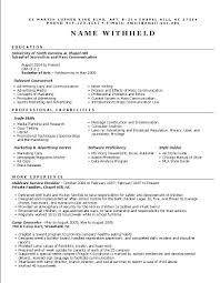 breakupus sweet resume career resume builder career builder resume breakupus sweet resume career resume builder career builder resume crushchatco luxury career delectable programmer resume also help desk resume in