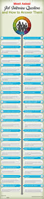 best images about job hunting resume tips 17 best images about job hunting resume tips interview and functional resume template