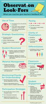 best ideas about teacher observation student 11 things coaches should look for in classroom observations