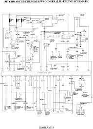 1988 jeep wrangler engine wiring diagram 1988 1993 jeep wrangler wiring diagram 1993 image on 1988 jeep wrangler engine wiring diagram