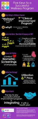 17 best ideas about employee wellness programs what makes an employee wellness program successful acap health s infographic guides you through