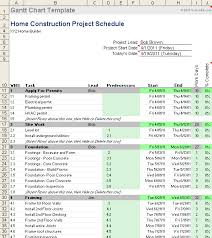 Free Construction Project Schedule Template  build a house    Free Construction Project Schedule Template