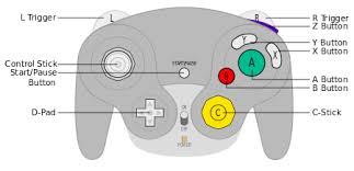 gamecube controller standard gamecube controller layout on a standard controller wavebird controller shape overlaid