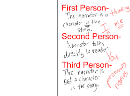 st person writingfirst person essay by kaw