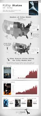 goodreads blog post fifty states of grey infographic
