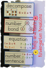17 best ideas about math term multiplication tricks math talk math word wall for important math vocabulary and visuals for young learners