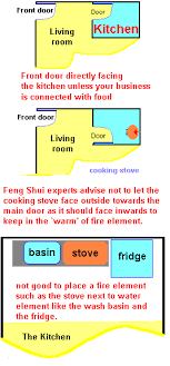 kitchen layout bedroom face kitchen bad feng shui