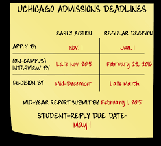 how to get into university of chicago admissions requirements step 12 qualify for a merit scholarship