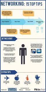 best images about networking linkedin tips networking 15 top tips piktochart infographic