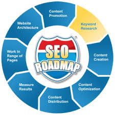 click here to learn more seo techniques