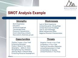 Personal SWOT Analysis - A good tool for assessing employees 11. SWOT Analysis Example Strengths ...