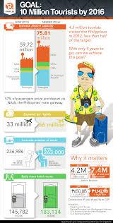 tourism careers tourism tourism report tourism salary