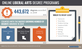 online liberal arts degree online programs online liberal arts degree