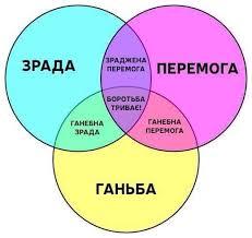 Выборы на Донбассе могут состояться в следующем году, - Луценко - Цензор.НЕТ 2168