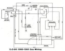 1989 ez go wiring diagram 1989 image wiring diagram 2006 ezgo txt wiring diagram wiring diagram schematics on 1989 ez go wiring diagram