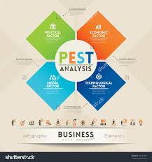 pest analysis strategy diagram graphic design element for business    save to a lightbox