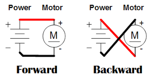 easiest way to reverse electric motor directions robot room forward and backward motor and battery wiring diagram