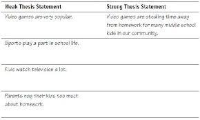 essay sentence starters college paper help essay sentence starters
