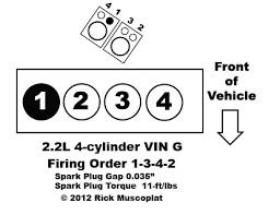 2 2 4 cylinder vin g firing order beretta cavalier corsica ricks 2 2 4 cylinder vin g firing order beretta cavalier corsica