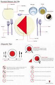 career development university career center ttu formal dinner set up etiquette tips