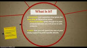 how to write a thesis statement for an analytical essay how to write a thesis statement for an analytical essay