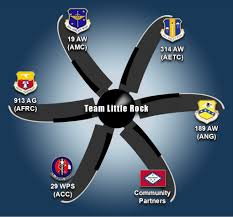 welcome to little rock afb home page tlr units link