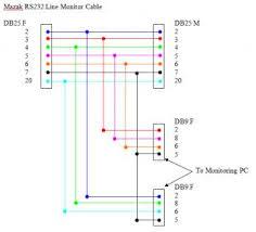 haas rs232 wiring diagram wiring diagrams mazak smart vcs 530 rs 232 pinout