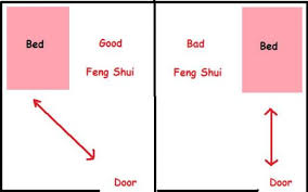 feng shui bed position bad feng shui mirror facing
