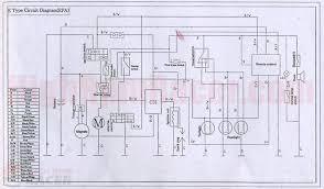 chinese atv 110 wiring diagram chinese atv 110 wiring diagram image zoom image zoom