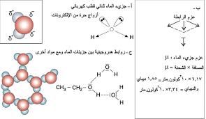 نتيجة بحث الصور عن كيمياء الماء