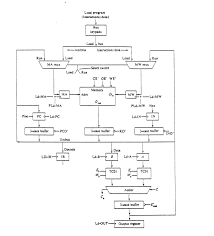 component  simple cpu diagram  block diagram cpu benchmark simple    p cpu documentation literature review analysis simple logic diagram p   full size