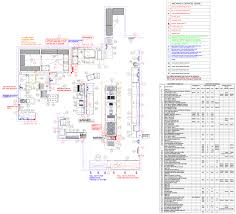 Designing A New Kitchen Layout Cozy And Chic Commercial Kitchen Layout Design Commercial Kitchen
