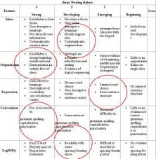 assessment guide for elementary school teachers writing rubrics an easy way to evaluate student