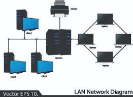 lan network diagram vector illustration    vector other free    lan network diagram vector illustration